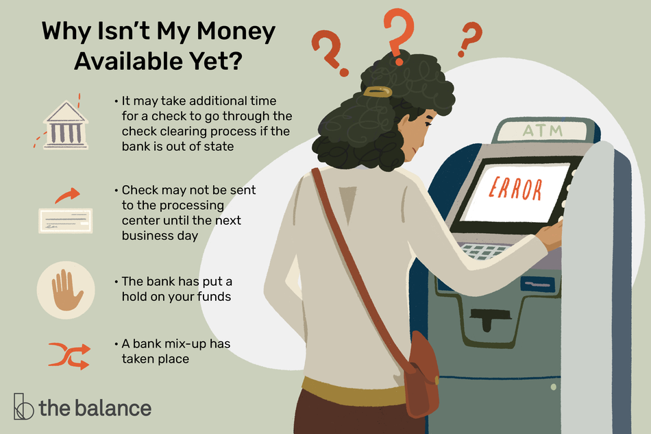 This illustration shows why your money might not be available yet including that it may take additional time for a check to clear if the bank is out of state, the check may not be sent to the processing center until the next business day, the bank may have put a hold on your funds, or a bank mix-up has taken place.