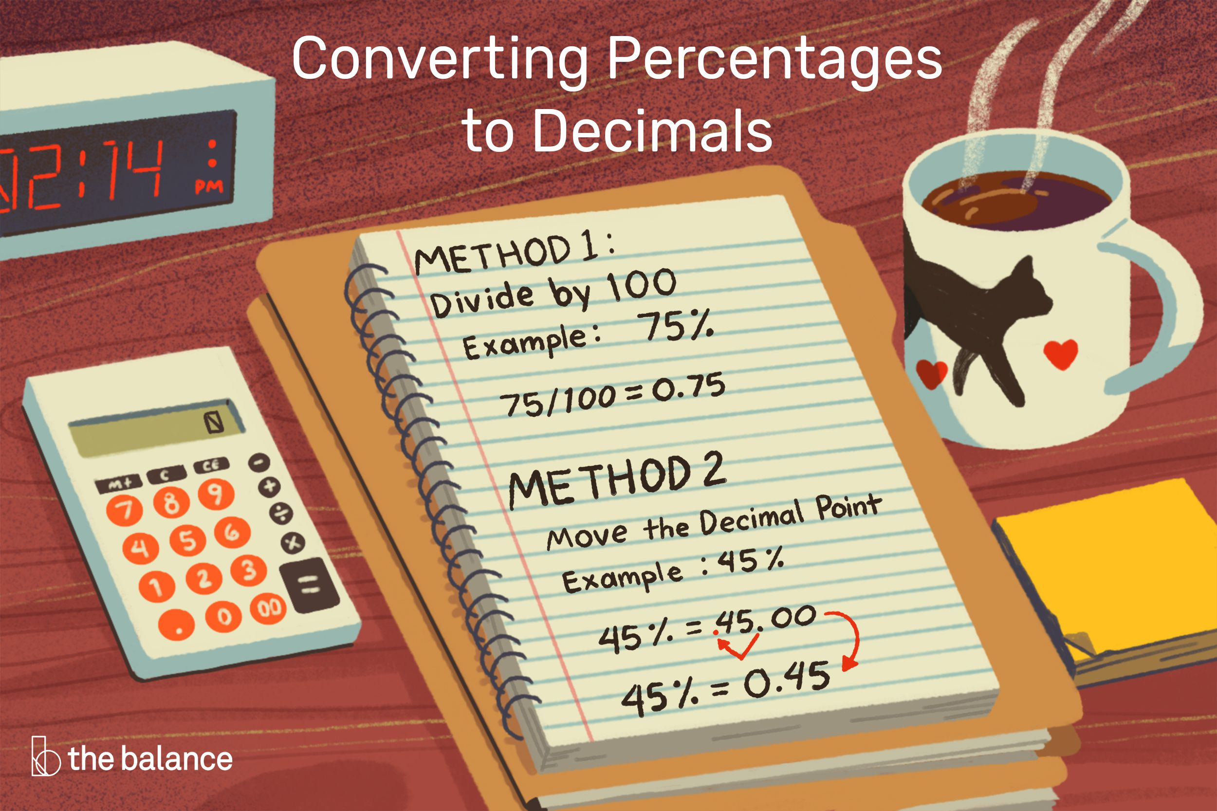 How To Convert Percentages Decimals