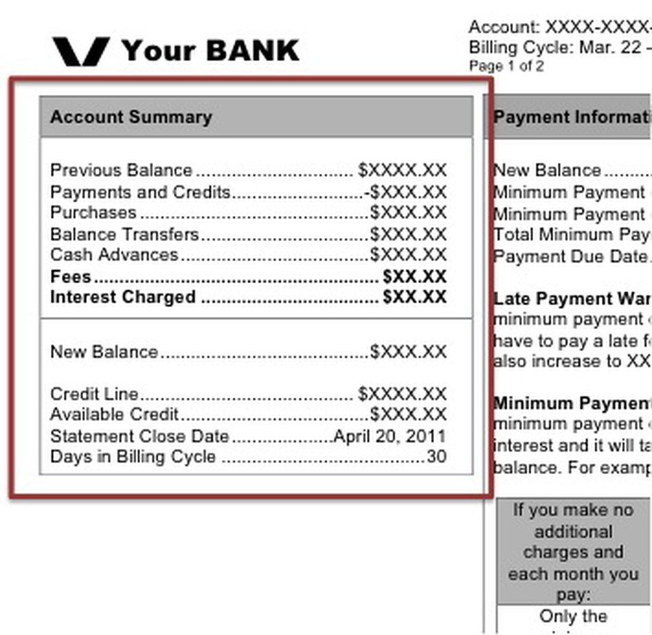 Monthly Credit Card Statement Walkthrough