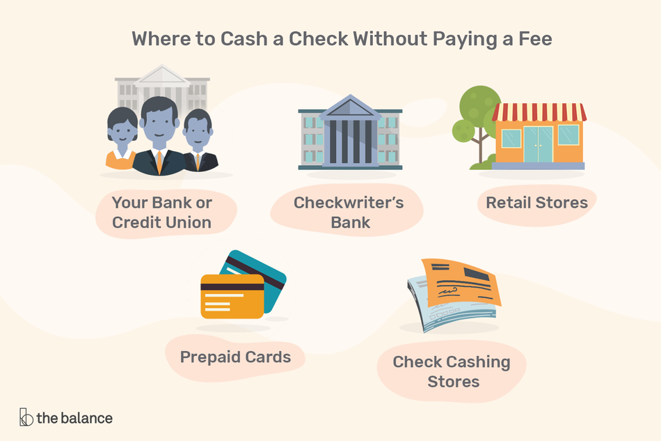 Text reads: Where to Cash a Check Without Paying a Fee. Your bank or credit union, checkwriter's bank, retail stores, prepaid cards, and check cashing stores.