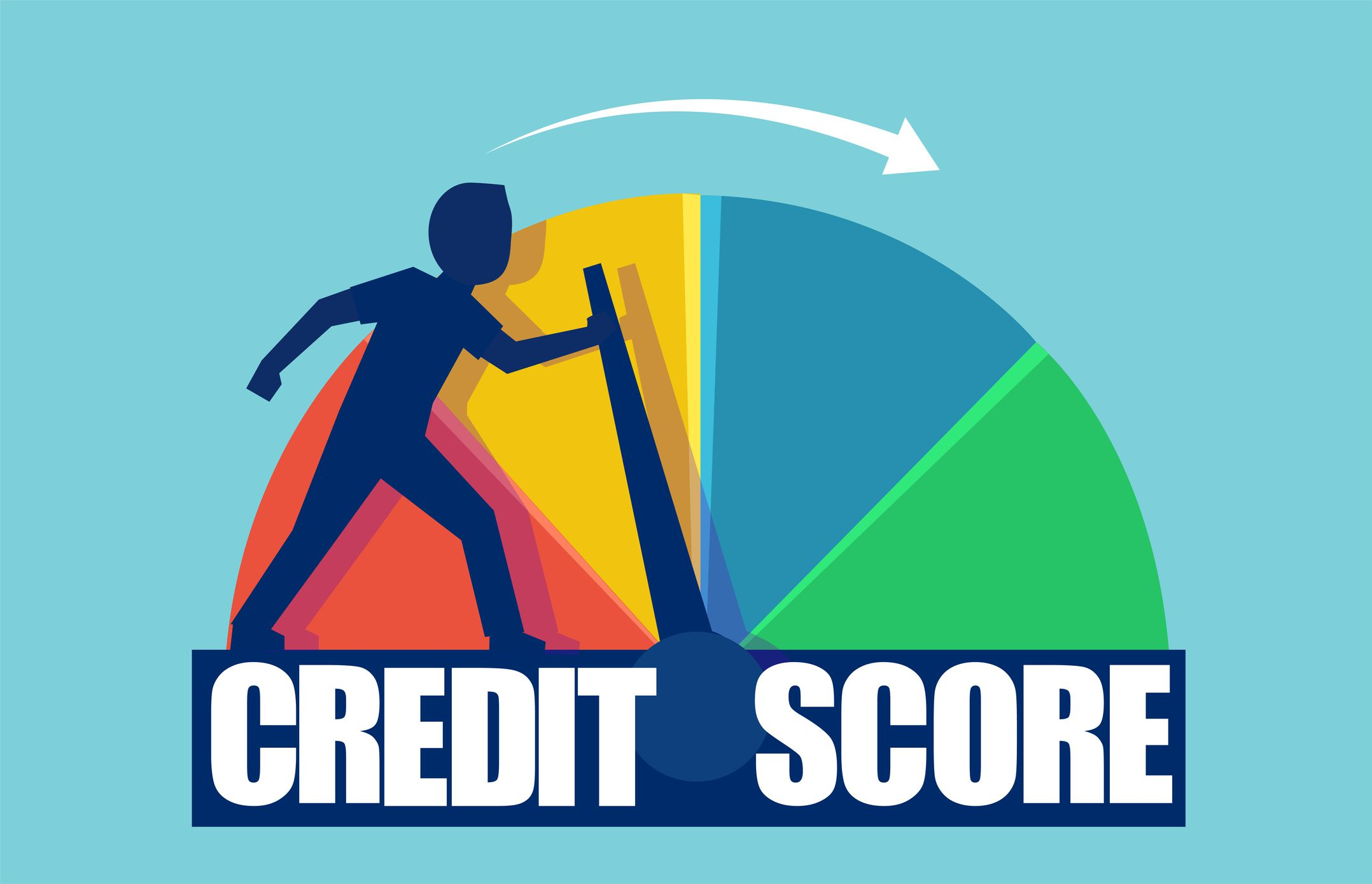 Credit Score Needed To Buy A Car >> What Credit Score Do You Need To Buy A Car In 2019