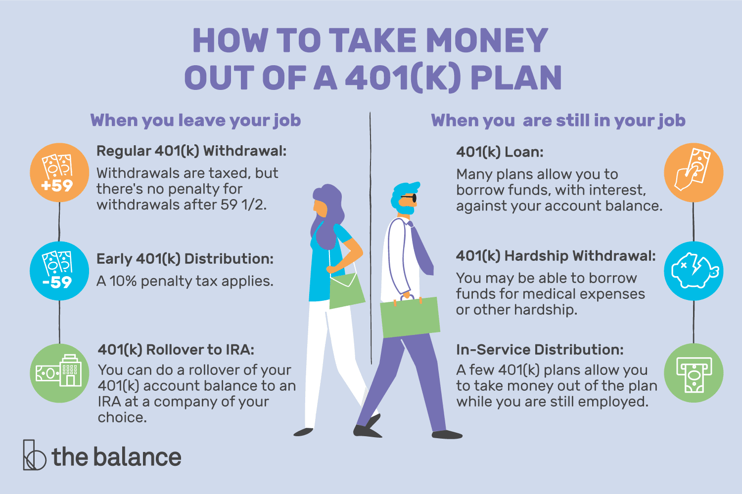 how to take money out of a 401 k plan