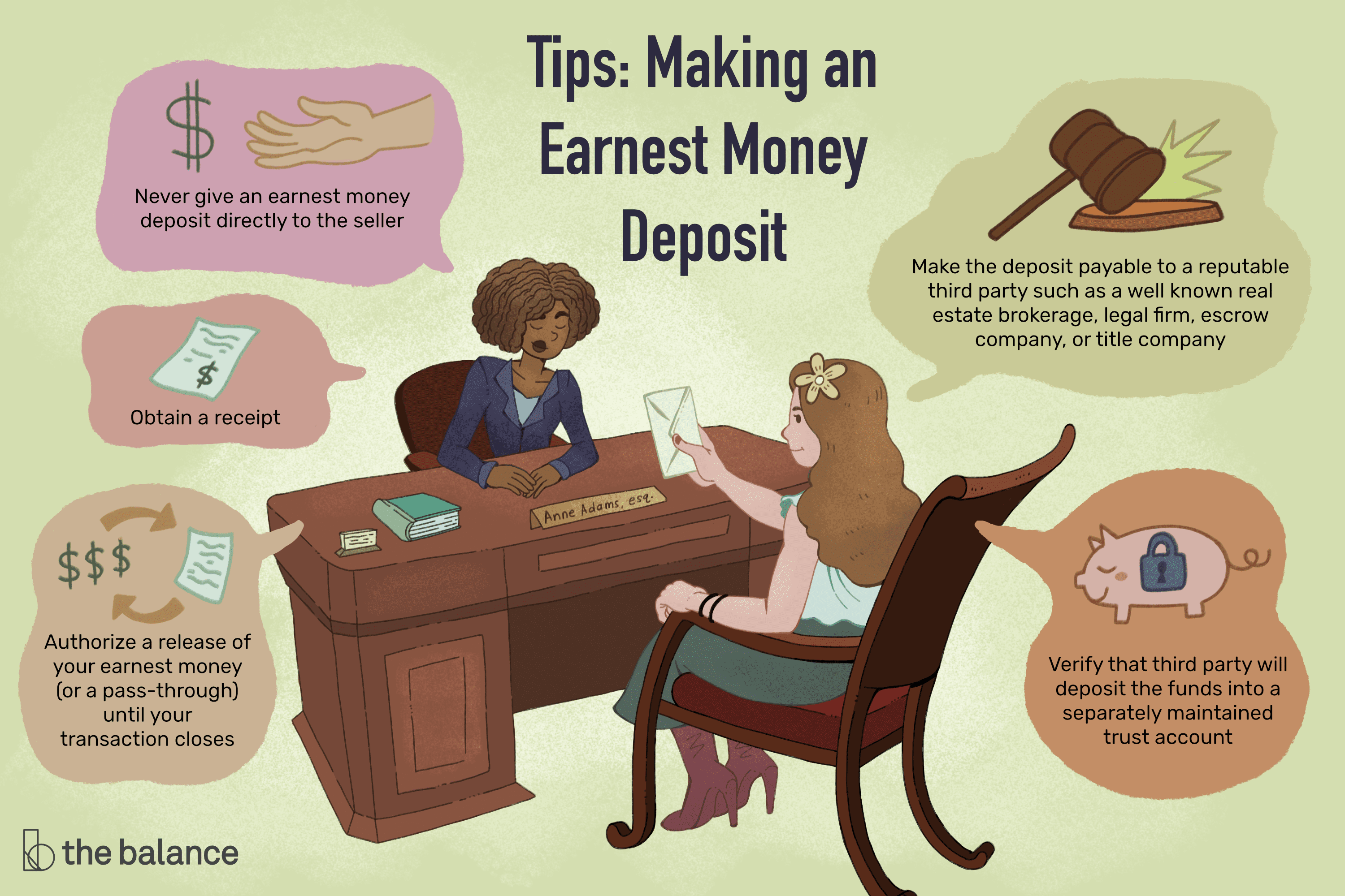 Protect Your Earnest Money Deposit