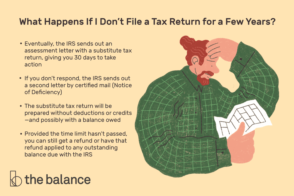 What Happens If I Don't File a Tax Return for a Few Years?