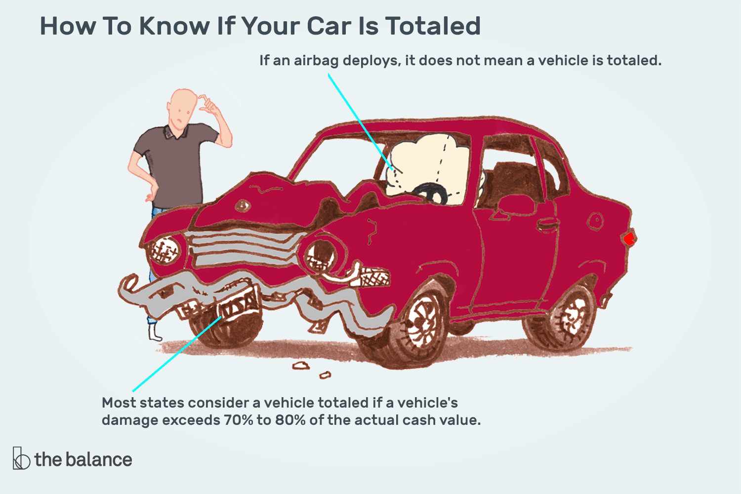 If My Airbags Deployed, Is My Car Totaled?