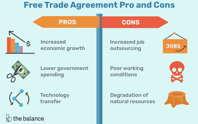 benefits of multilateral trade agreements