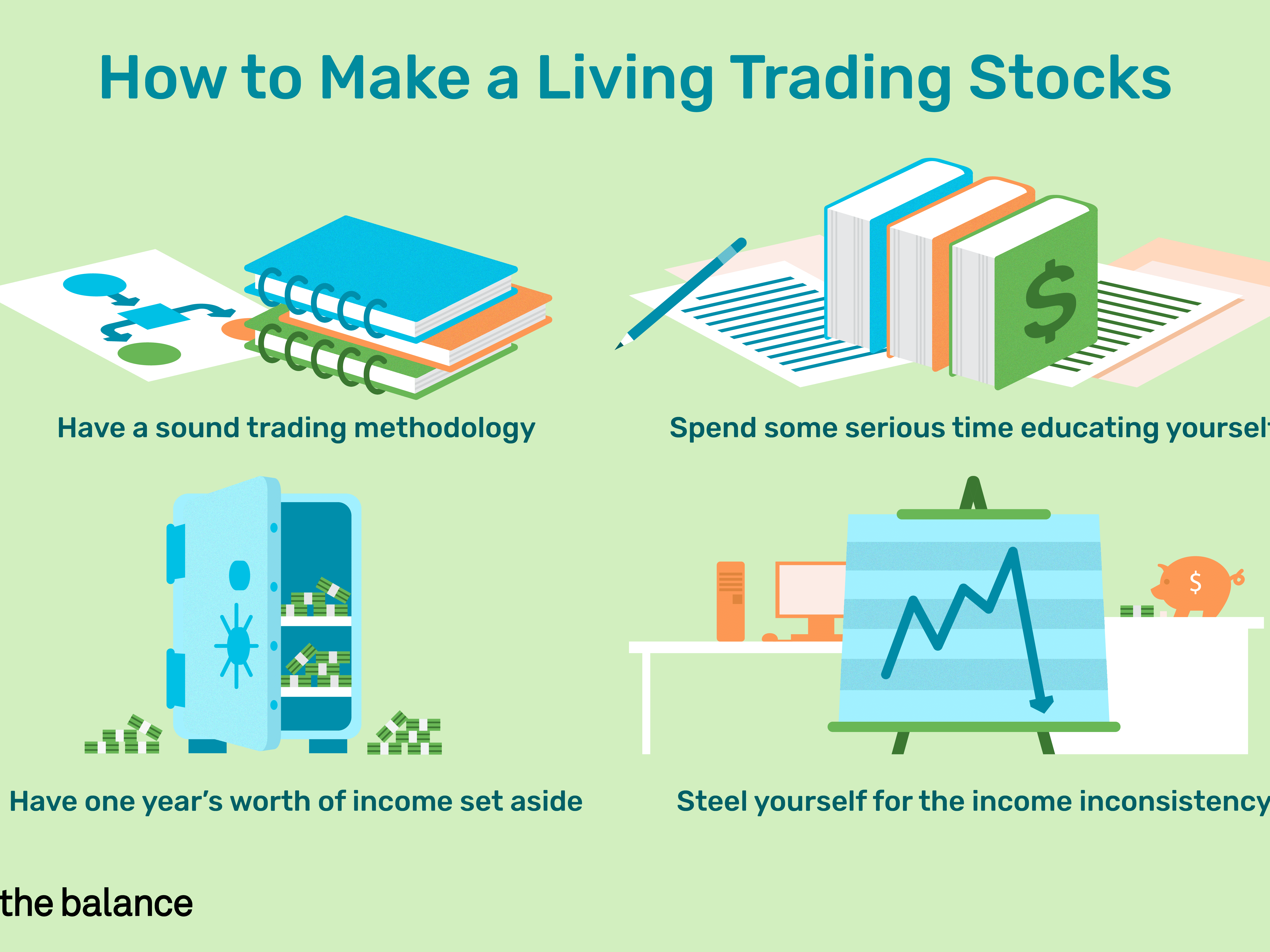 Is It Possible to Make a Living Trading Stocks?