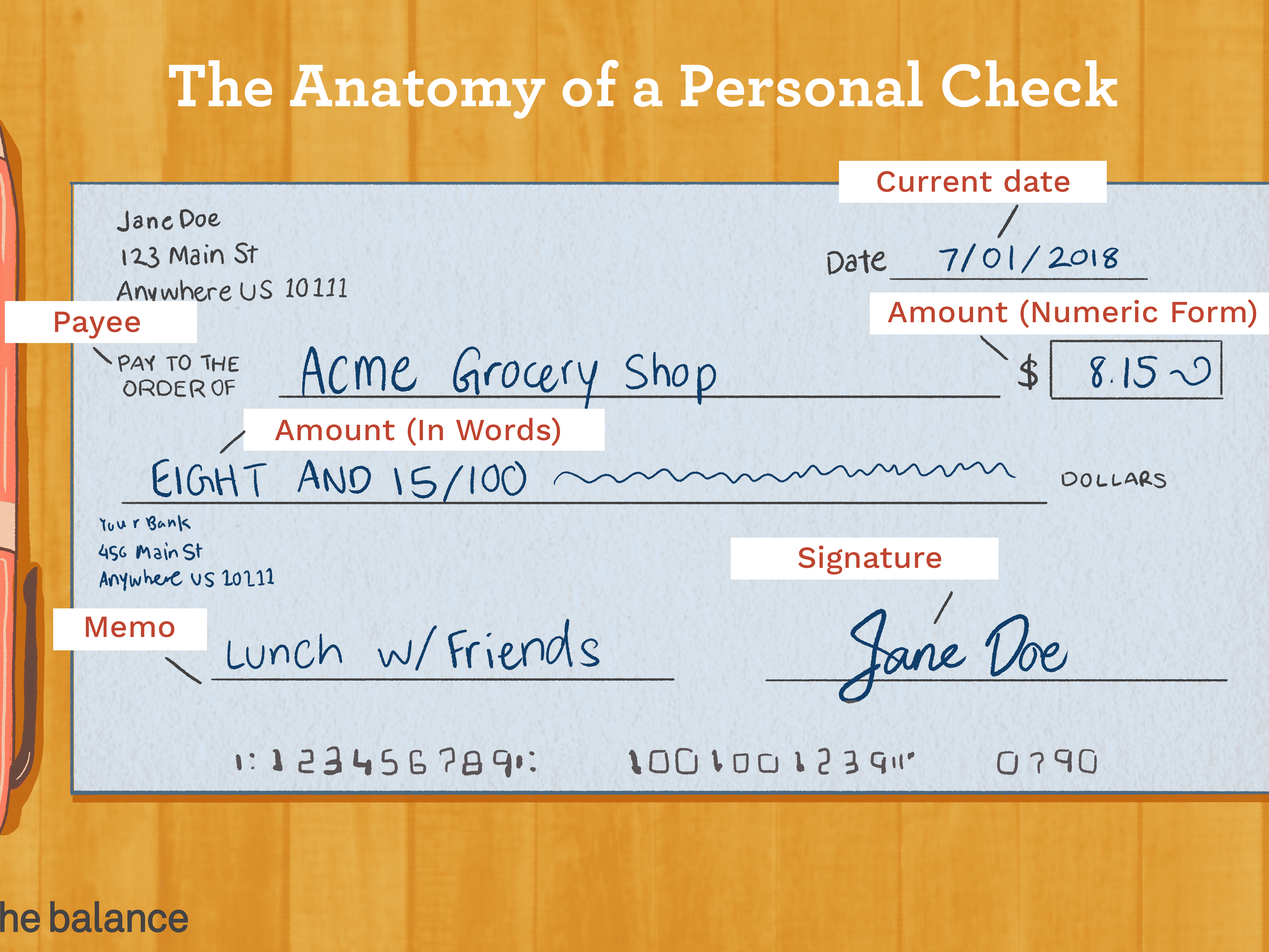 How To Write A Check Step By Guide