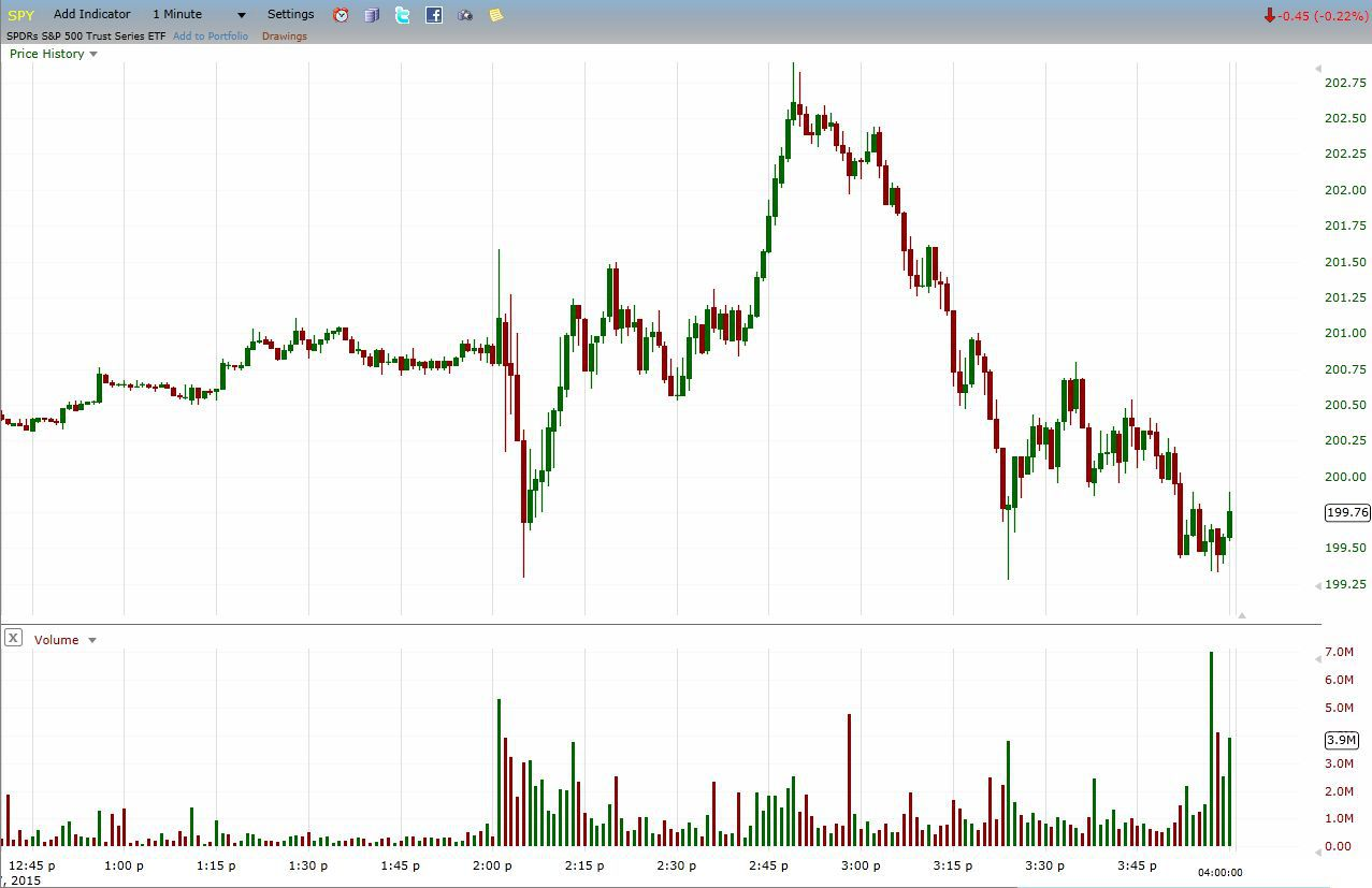10 Best Futures Brokers for Commodity Trading (Updated February )