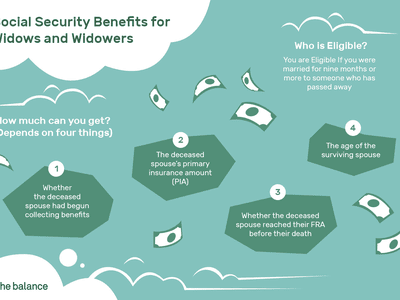 This illustration describes Social Security Benefits for Widows and Widowers including
