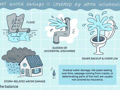 what water damage is covered by home insurance? flood, sudden or accidental discharge, sewer backup & overflow, storm-related water damage