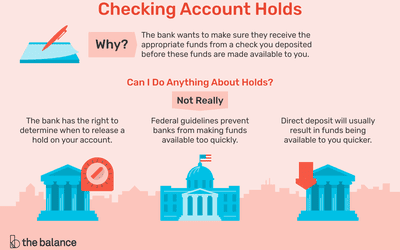 Learn What the Hold Time Is for an Out-Of-State Check