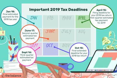 earned income tax credit 2019
