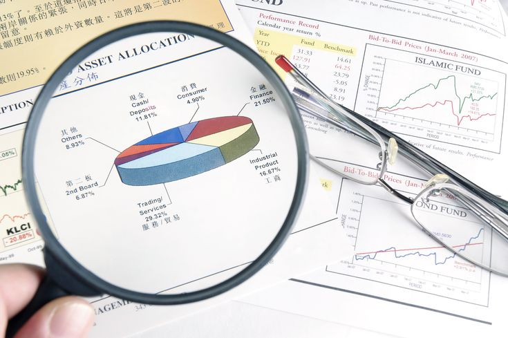 Best American Funds To Build A Portfolio