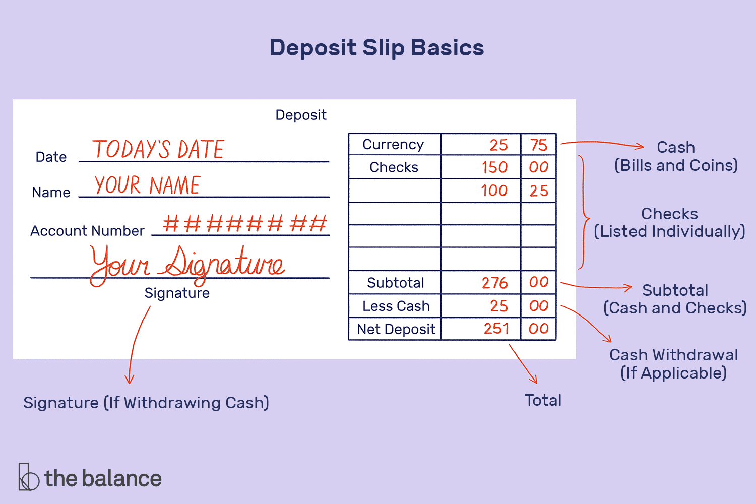 How to Fill Out a Deposit Slip