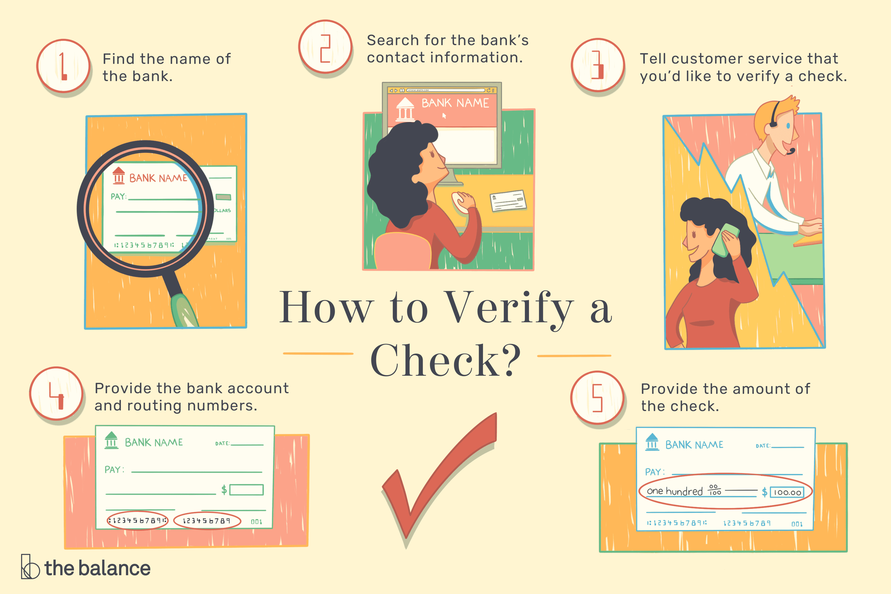 How To Verify Funds On A Check