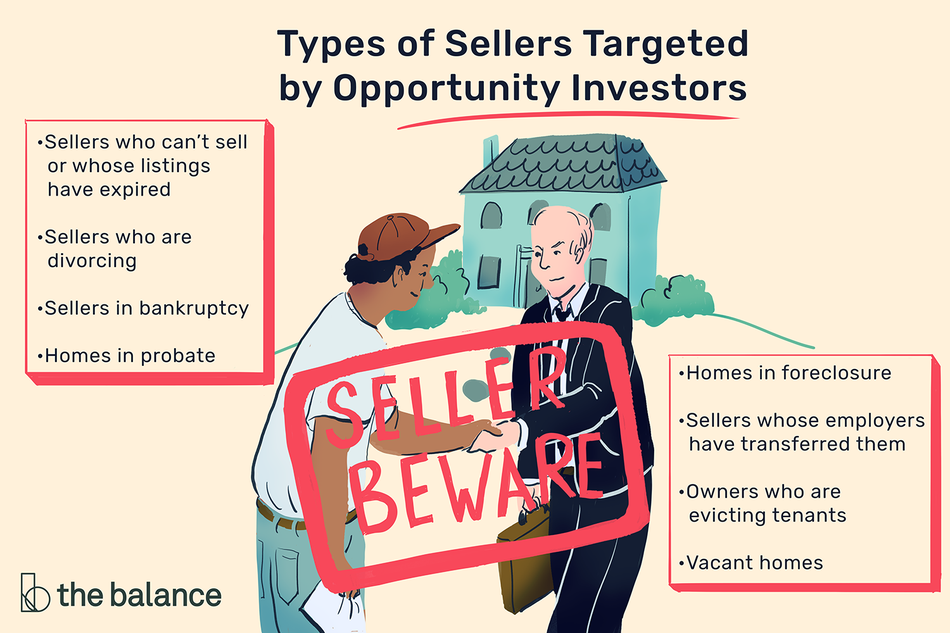 "Image shows a sinister looking man in a suit shaking hands with another man in casual dress. They are standing in front of a home. Text reads: ""Types of sellers targeted by opportunity investors: Sellers who can't sell or whose listings have expired, sellers who are divorcing, sellers in bankruptcy, homes in probate, homes in foreclosure, sellers whose employers have transferred them, owners who are evicting tenants, vacant homes"""