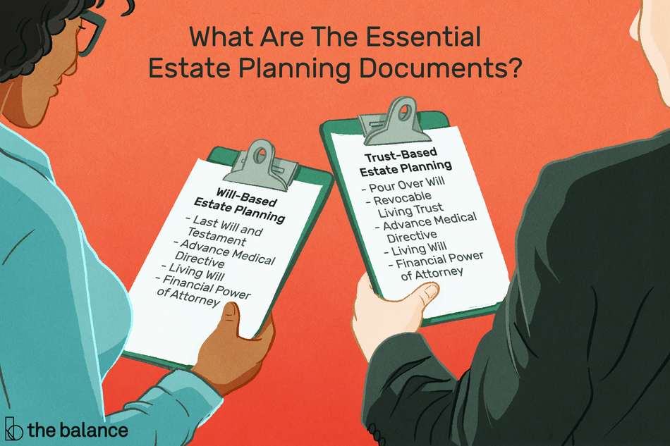 """Image shows two people each holding a clipboard, one reads """"will-based estate planning: last will and testament, advance medical directive, living will, financial power of attorney"""" and the other reads """"trust-based estate planning: pour over will, revocable living trust, advance medical directive, living will, financial power of attorney"""", heading reads: """"What are the essential estate planning documents?"""""""