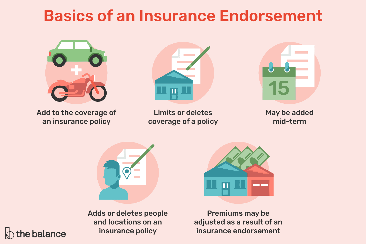 What Is An Insurance Endorsement