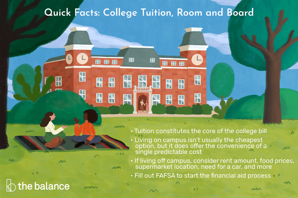Quick Facts: College Tuition, Room and Board: Tuition constitutes the core of the college bill Living on-campus isn't usually the cheapest option, but it does offer the convenience of a single predictable cost If living off-campus, consider rent amount, food prices, supermarket location, need for a car, and more Fill out FAFSA to start the financial aid process