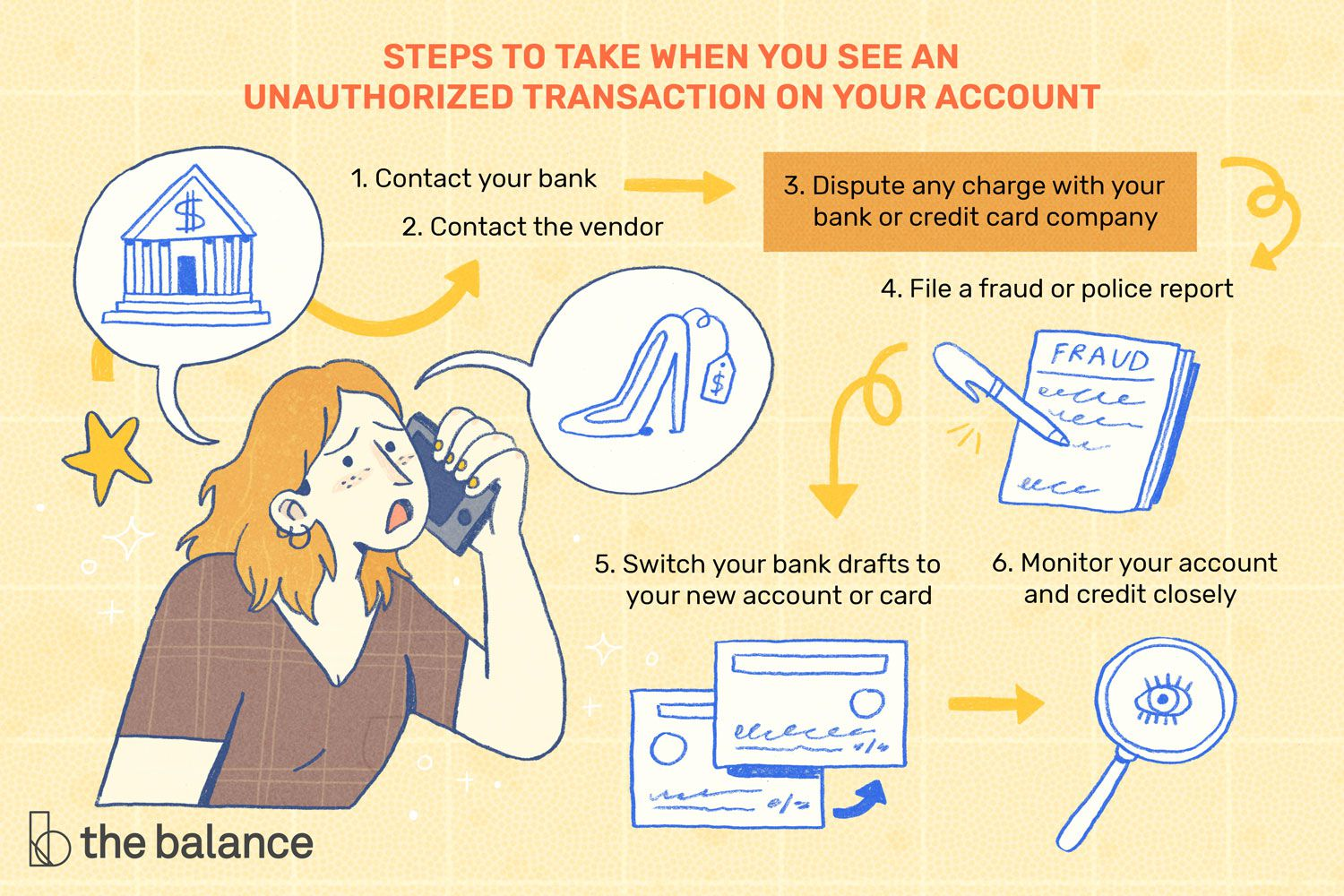6 Steps To Dealing With Unauthorized Transactions