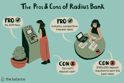 Radius Bank Review - Everything You Need to Know