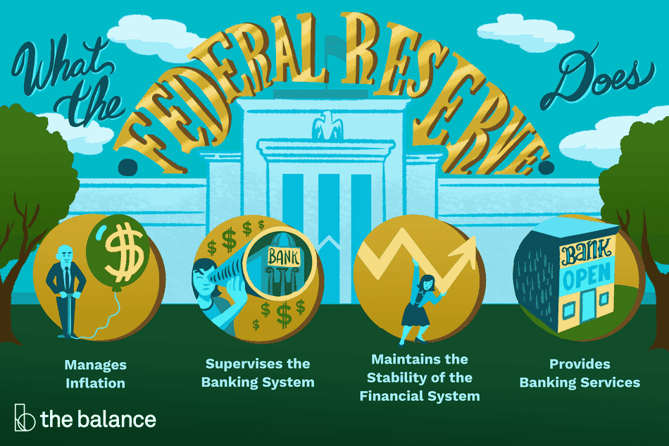 "Image shows a picture of a large financial building. Text reads: ""What the federal reserve does: manages inflation, supervises the banking system, maintains the stability of the financial system, provides banking services"""