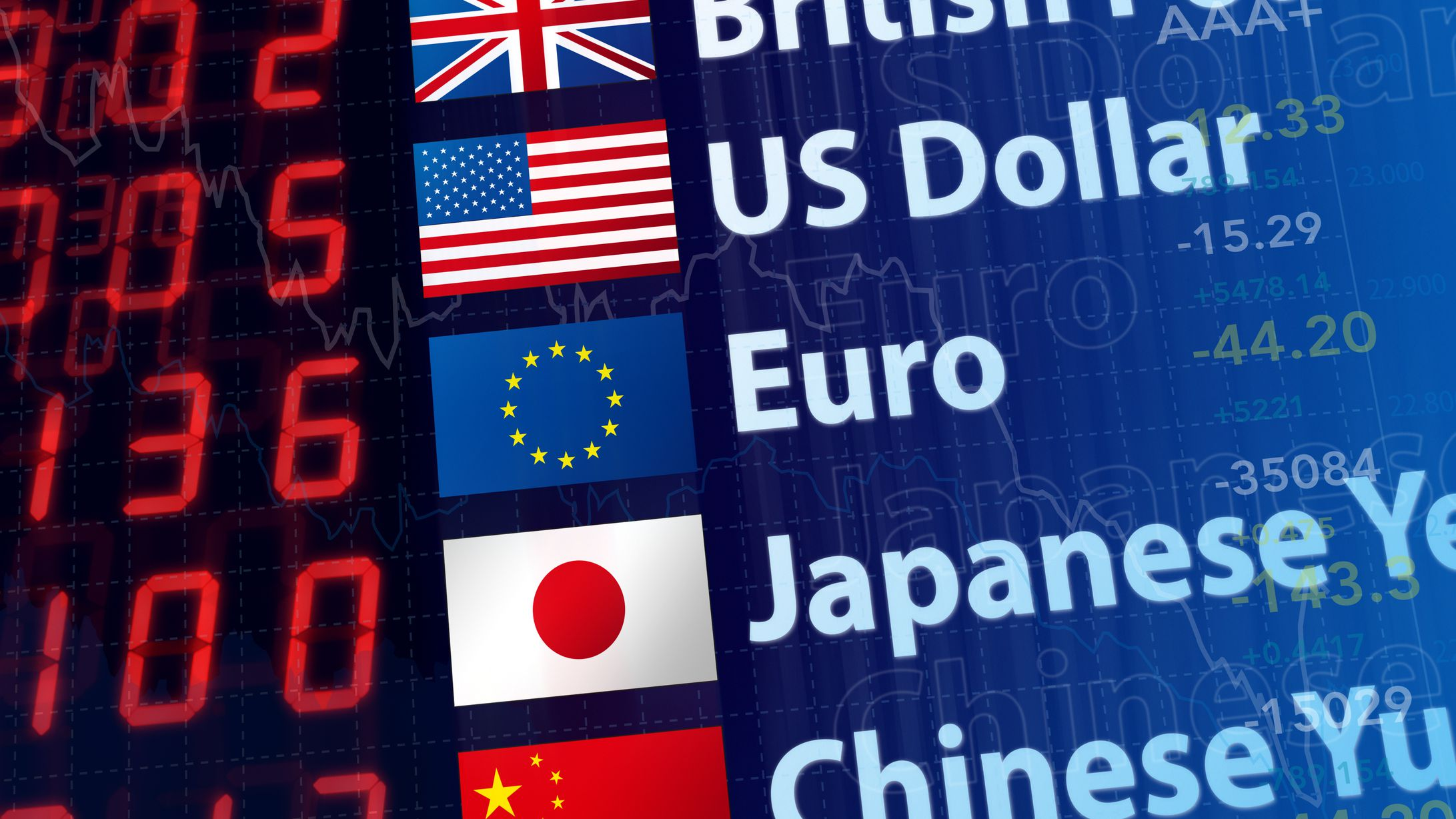 Choosing A Lot Size In Foreign Exchange Forex Trading