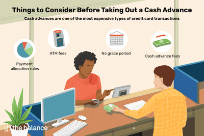 things to consider before taking out a cash advance. cash advances are one of the most expensive types of credit card transactions