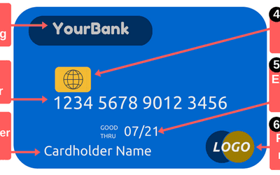 How to Use a Debit Card Online