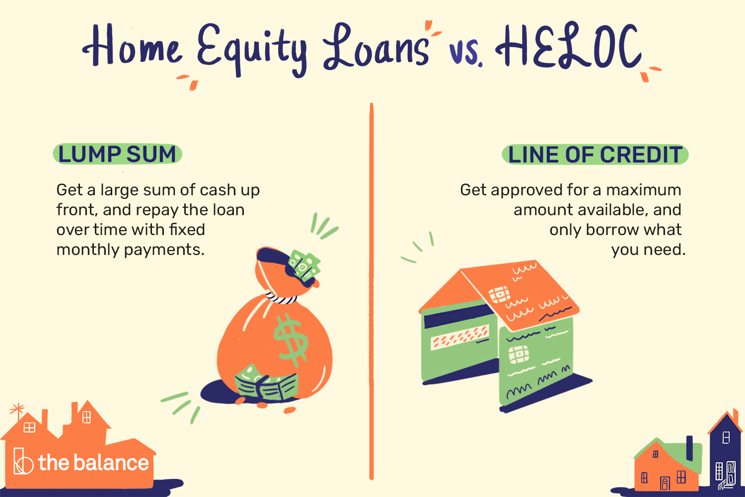 Home Equity Loans The Pros And Cons And How To Get One
