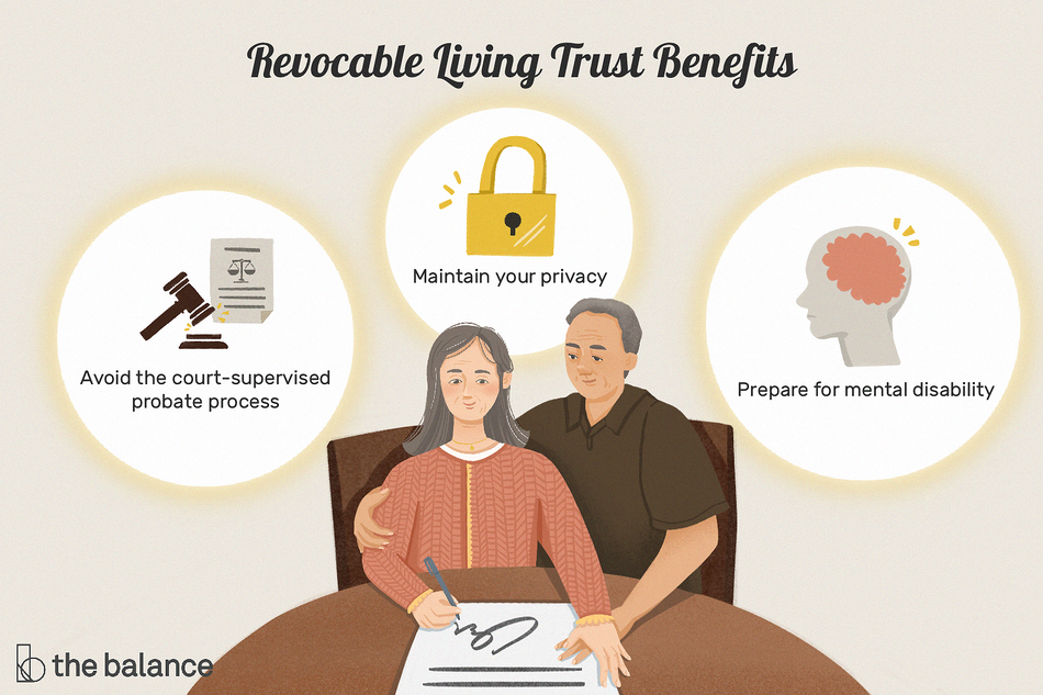 "Image shows an elderly, heterosexual couple signing a document. Text reads: ""Revocable living trust benefits: avoid the court-supervised probate process; maintain your privacy; prepare for mental disability"""