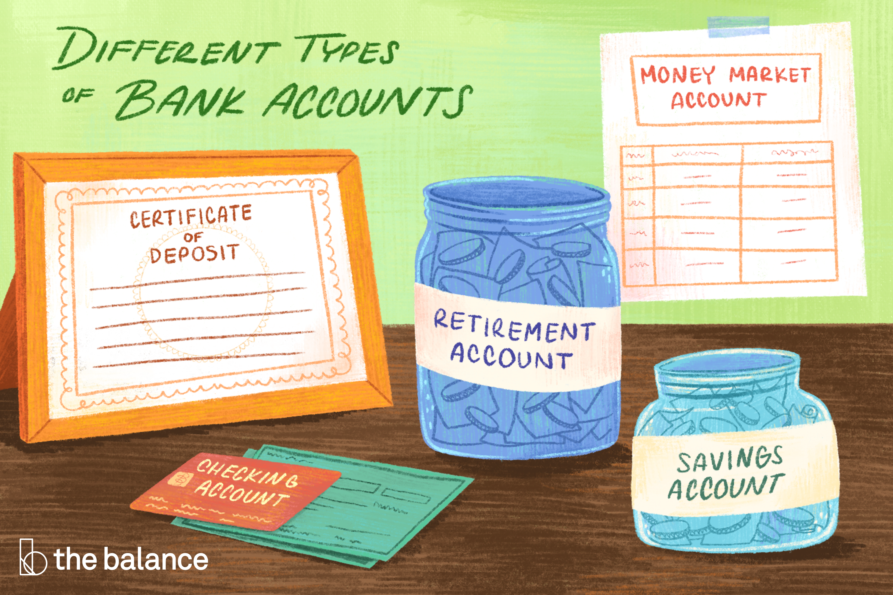 Types Of Bank Accounts Options