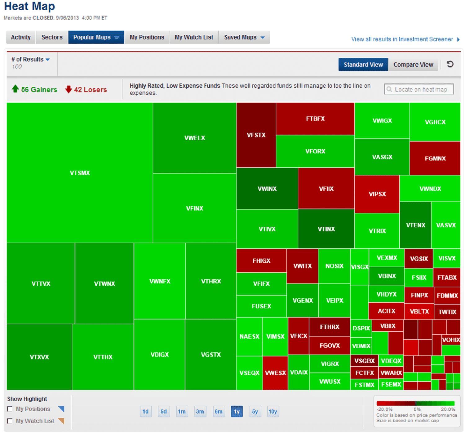 Easy To Read Stock Market Maps Dow Heat Map on market heat map, risk heat map, trulia heat map, global heat map, google heat map, excel heat map, business heat map, djia heat map, world heat map, sql server heat map, microsoft heat map, trading heat map, united states heat map, nyse heat map, sas heat map, stock heat map, sector heat map, industry heat map, esri heat map,