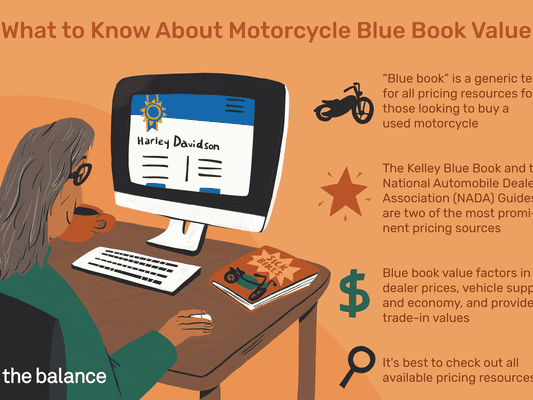 """What to Know About Motorcycle Blue Book Value: """"Blue Book"""" is a generic term for all pricing resources for those looking to buy a used motorcycle The Kelley Blue Book and the National Automobile Dealers Association (NADA) Guides are two of the most prominent pricing sources Blue book value factors in dealer prices, vehicle supply, economy, and provides trade-in values It's best to check out all available pricing resources"""