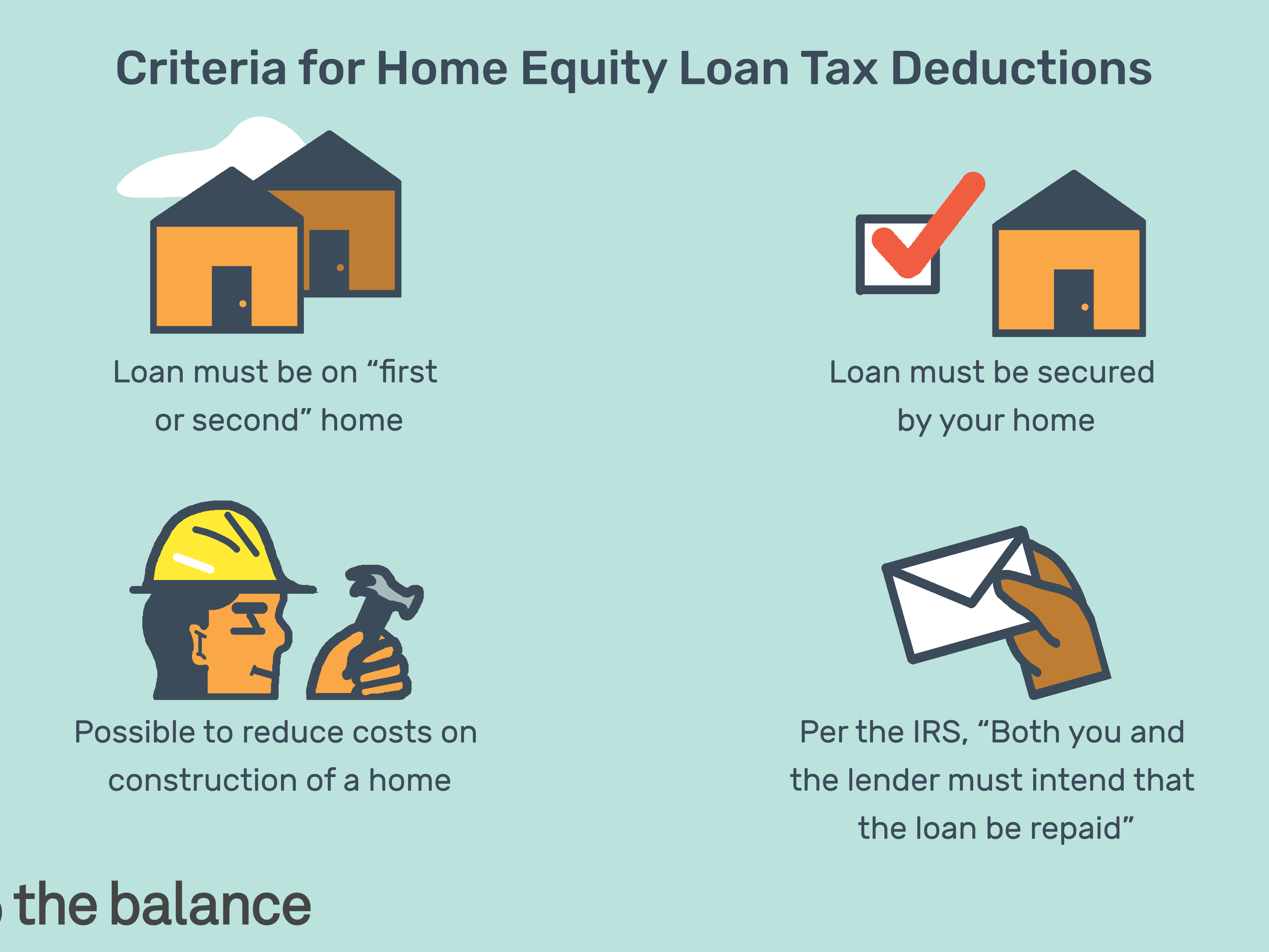 How The Mortgage Interest Tax Deduction Works