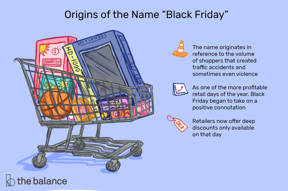"Image shows the origins of the name ""Black Friday"" including the name originates in reference to the volume of shoppers that created traffic accidents and sometimes even violence. As one of the more profitable retail days of the year, Black Friday began to take on a positive connotation. Retailers now offer deep discounts only available on that day."