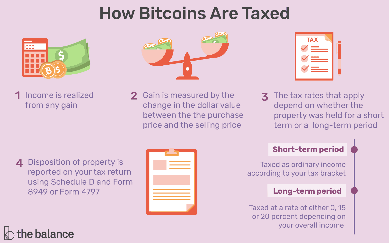 does irs tax cryptocurrency gains