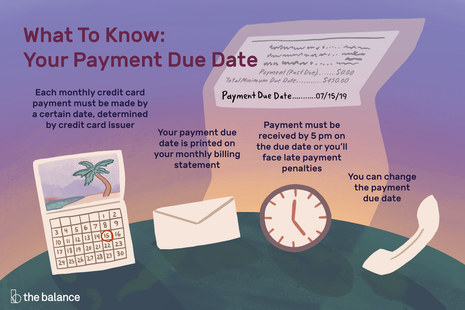 What to know about your payment due date: Each monthly credit card payment must be made by a certain date determined by the issuer; Your payment date is printed on your monthly billing statement; Payment must be received by 5PM on the due date or else you'll receive a penalty; You can change the due date