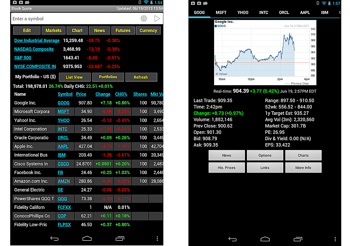 The Best 5 Stock Ticker Apps for Android