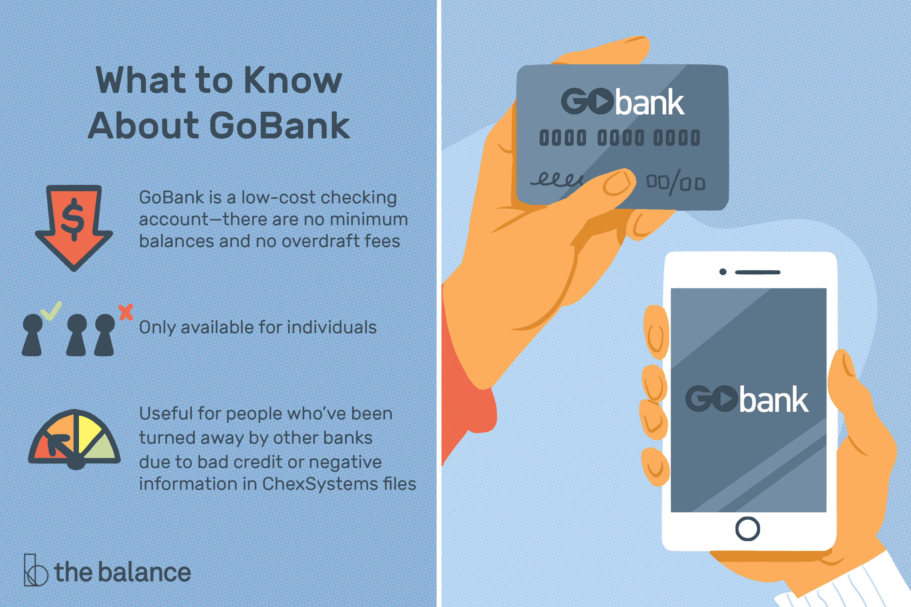 GoBank Review: Walmart Bank Services