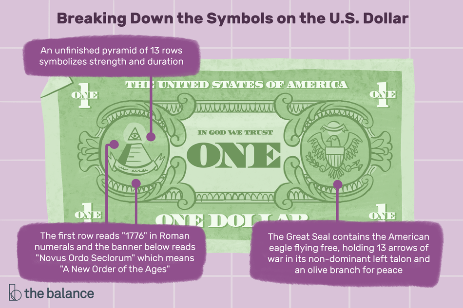 Breaking Down the Symbols on the U.S Dollar