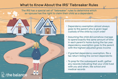 What to know about the IRS' tiebreaker rules Dependency exemption almost always goes to the parent who is given legal custody of the child by court order Assuming the child did somehow manage to spend exactly the same amount of time in each parent's home during the tax year, dependency exemption goes to the parent with the highest adjusted gross income If granted dependency exemption, file a tax return listing the correct dependents To prep for the subsequent audit, gather any records indicating that your child lived with you and when, like school and medical records