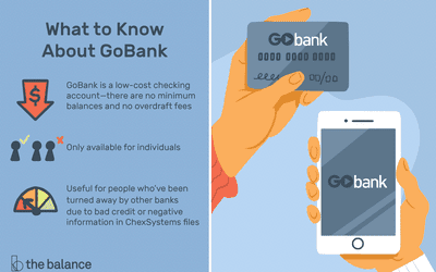How Mobile Banking and Checking Work