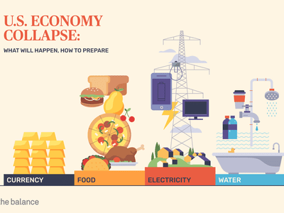 Illustration of components of an economy: currency, food, electricity, water. Text says