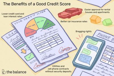 Illustration showing the benefits of a good credit score