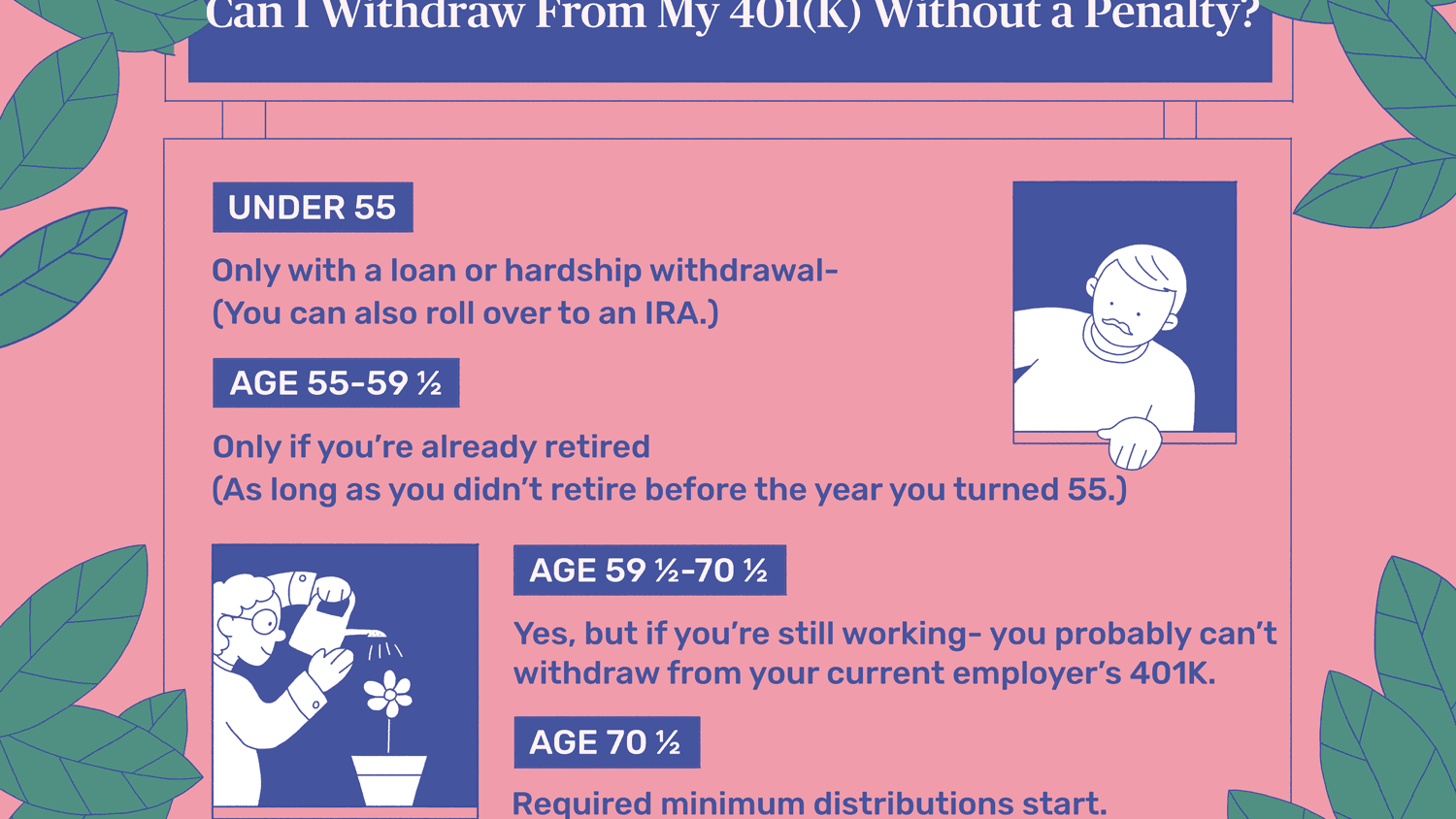 But Theyre Only 12 Why And How To Begin >> At What Age Can I Withdraw Funds From My 401 K Plan