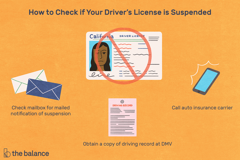 Image shows a suspended license, two letter, a driving record, and a cell phone. Text reads: