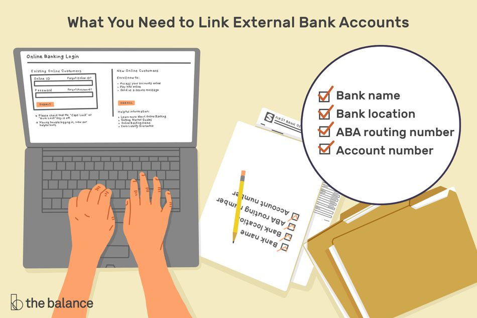 What you need to link external bank accounts: Bank name, bank location, ABA routing number, account number. Image shows hands at a laptop, logging into an online banking website. Next to this person is some paperwork and a pencil, as well as a few folders.