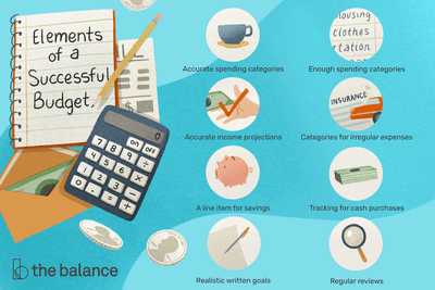 Image shows a calculator, envelope with money in it, a bill, and a notebook that reads